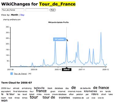 Ukázka výstupu projektu WikiChanges