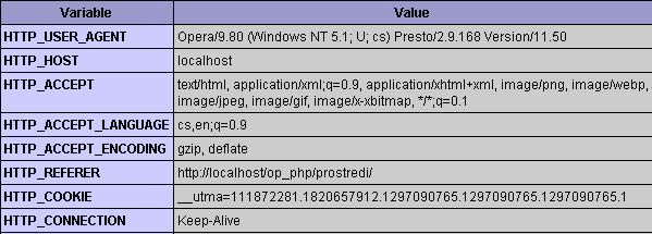 Proměnné prostředí - typ HTTP