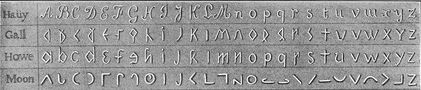 Obrázek 6: Ukázky liniového písma založeného na latince i zvlaštních znacích