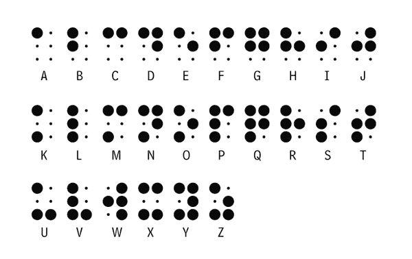 Obrázek 9: Základní znaky Braillovy abecedy