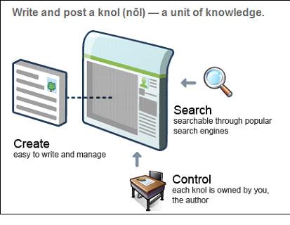 Obr. 2: Schéma Knolu (převzato ze stránek Knolu)