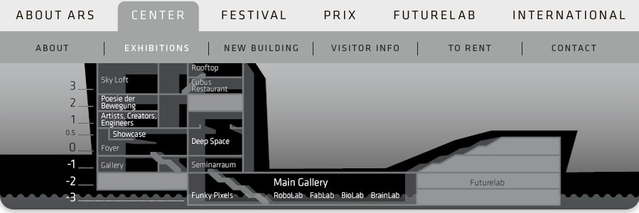 Schéma budovy muzea (zdroj: webové stránky aec.at)