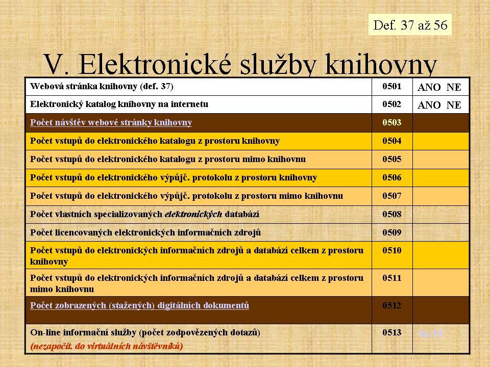 Obr. 5: Elektronické služby