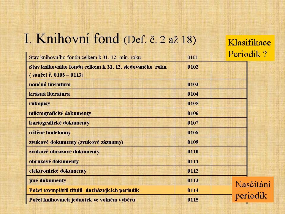 Obr. 1: Knihovní fond