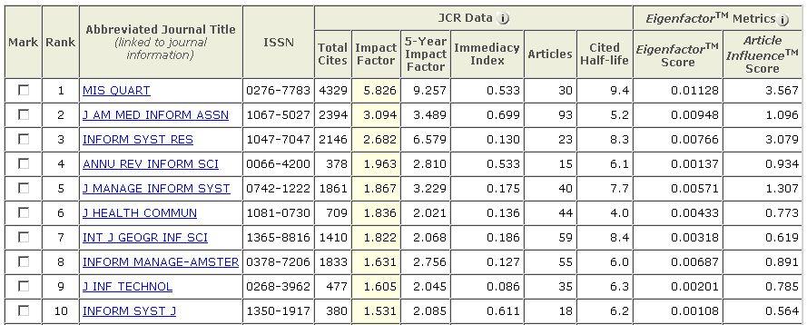 Obr. č. 1: Tabulka Journal Citation Reports ze Social Science Citation Index za r. 2007 pro obor informační věda a knihovnictví