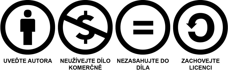 Čtyři základní podmínky, které utvářejí licenci CC