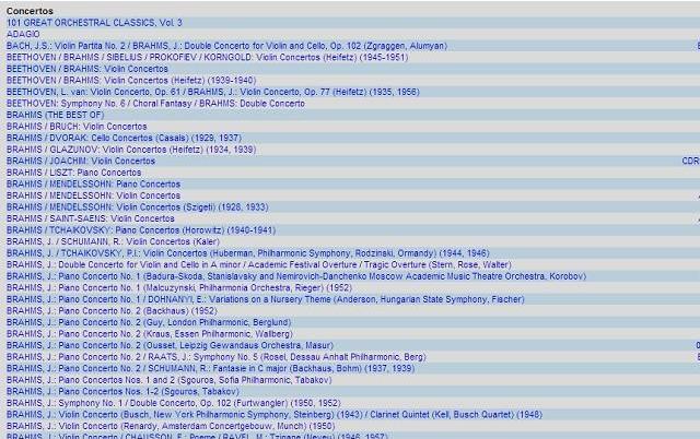 Obr. 1: Katalog: ukázka z hesla Johannes Brahms (malá část); u známějších skladatelů lze např. srovnávat jednotlivé interpretace