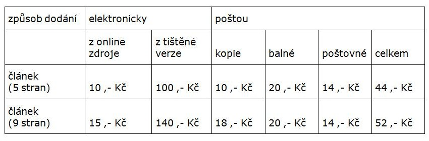 Srovnání poplatků za články dodávané ZPK přes systém VPK od 1. 2. 2009