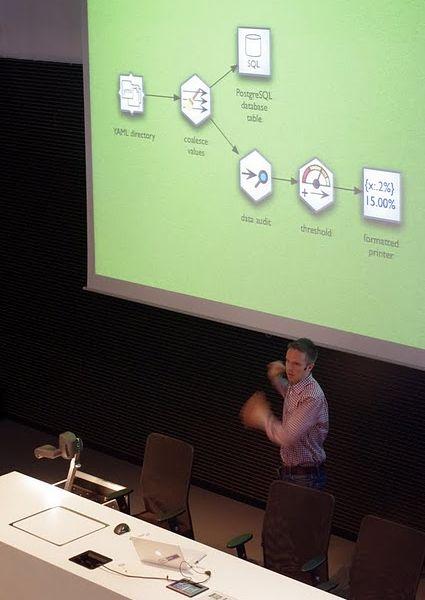 Štefan Urbánek přednášel o kvalitě dat
