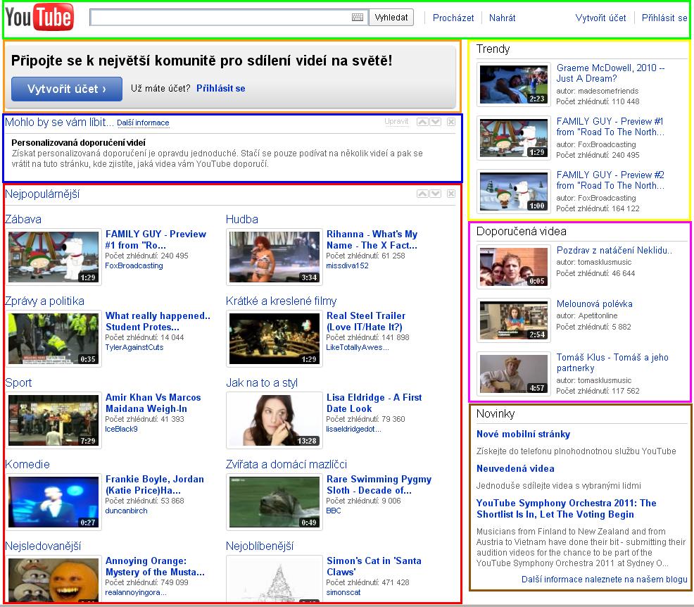 Obr.1: Domovská stránka YouTube