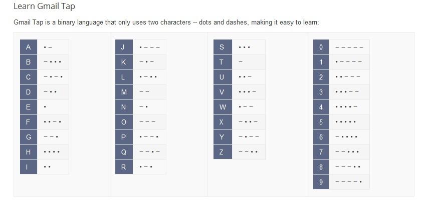 Morseova abeceda otevírá nové možnosti pro mobilní komunikaci