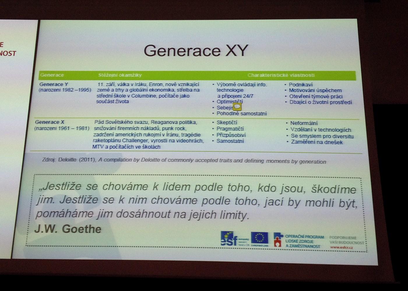 Rozdíly mezi Generací X a Generací Y (prezentace Z. Šidlichovské)