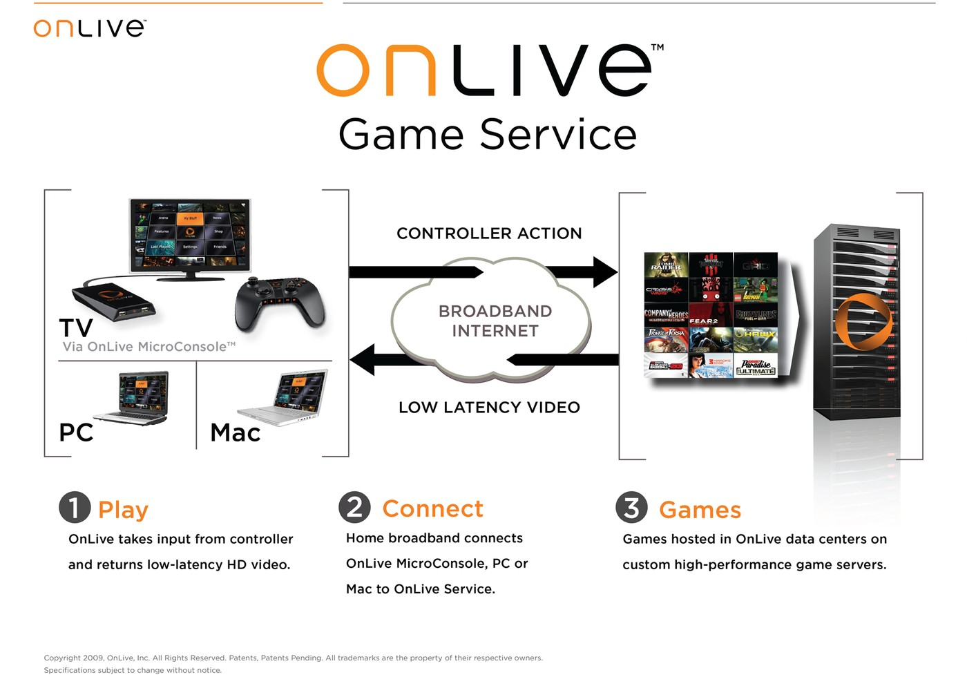 Princip fungování cloudové herní služby OnLive