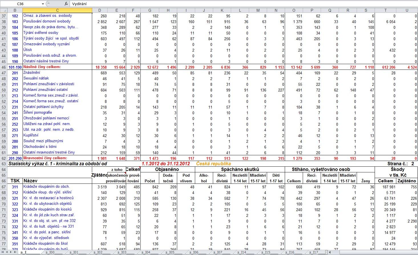 Policejní data v Excelu