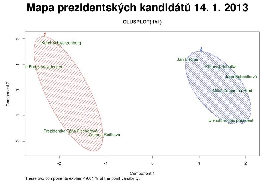 Mapa prezidentských kandidátů