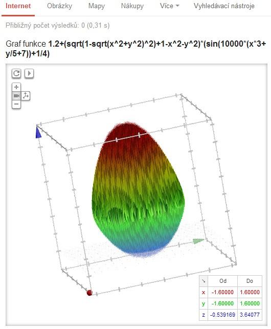Graf ve tvaru kraslice