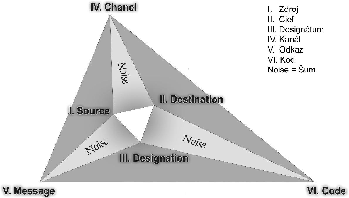 Morleyov trojuholník