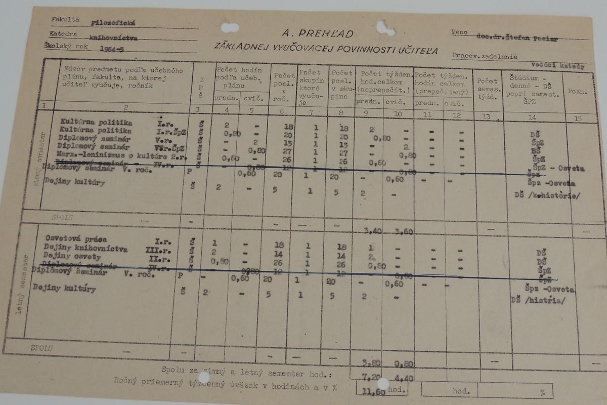 Prehľad vyučovacej povinnosti Š. Pasiara v roku 1964/65