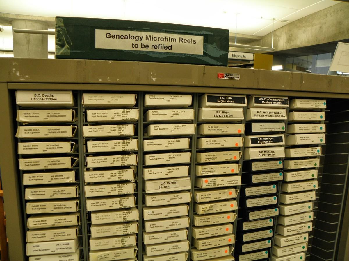 Genealogické záznamy na mikrofilmech