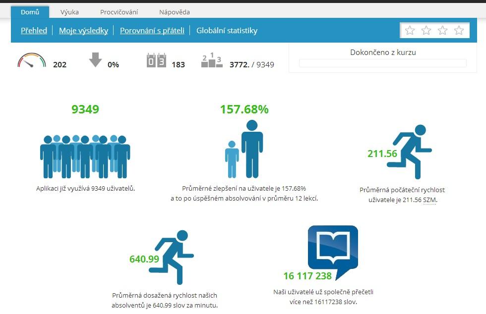 Rozečti.se - globální statistiky