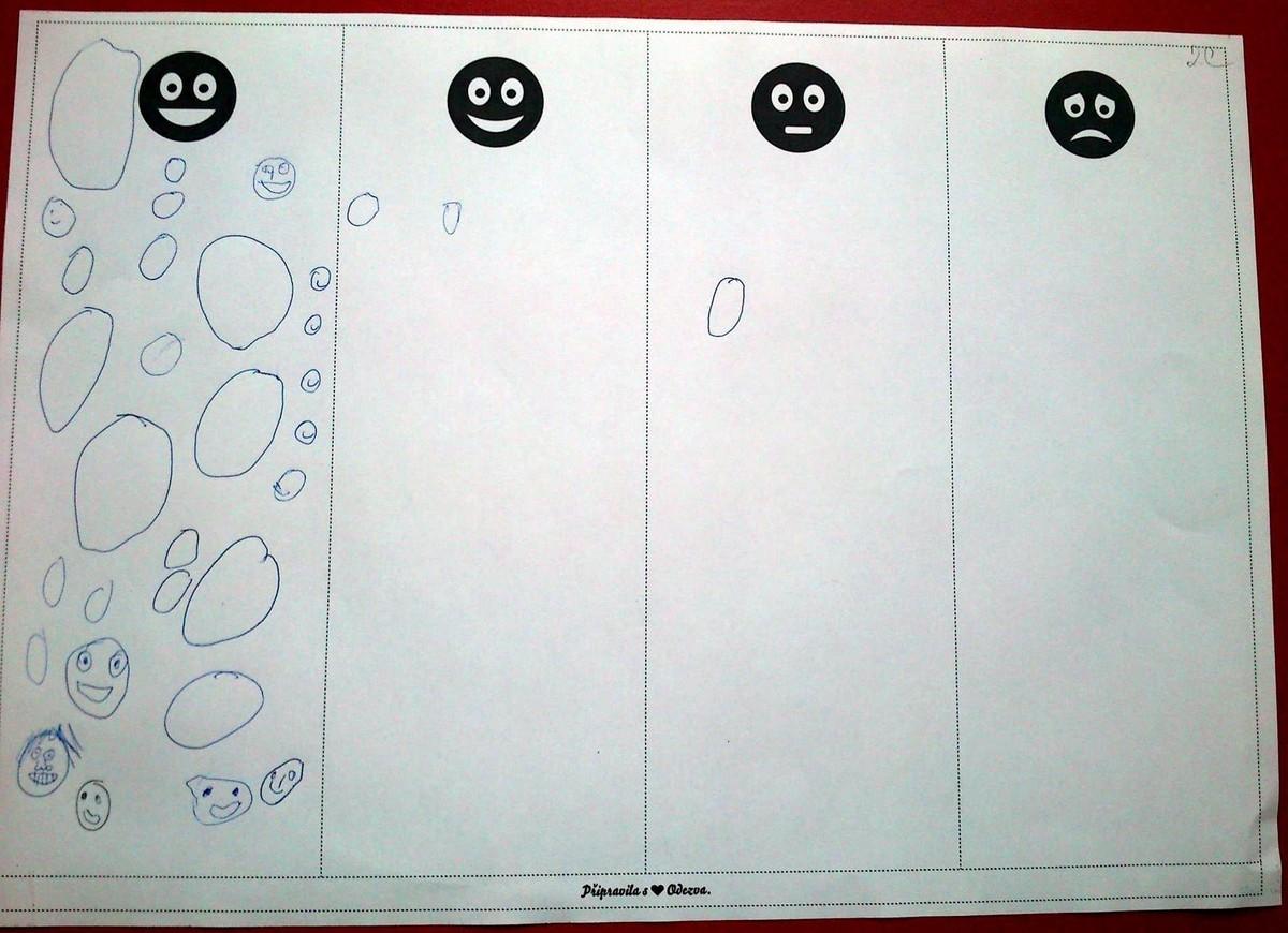 Fotografie vyplněné zpětné vazby od žáků 1. třídy