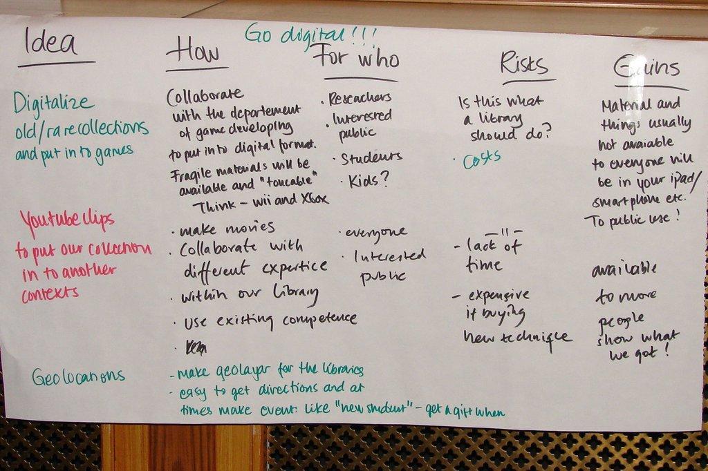 Skupinová práce na workshopu