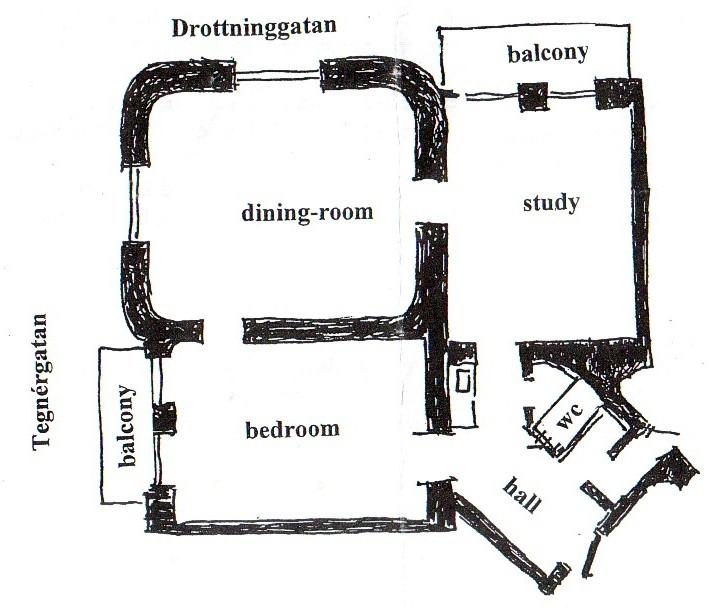 Strindbergův byt v Modré věži - půdorys