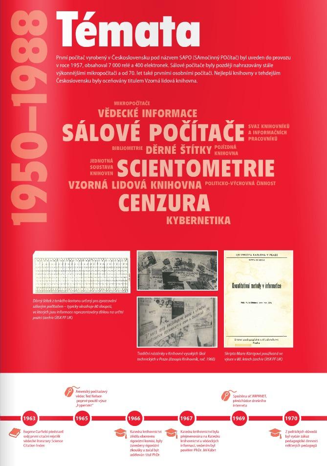 1950-1988: Témata