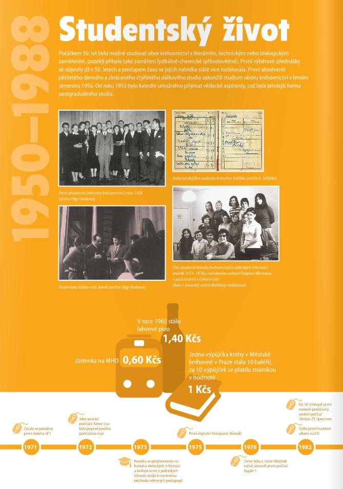 1950-1988: Studentský život