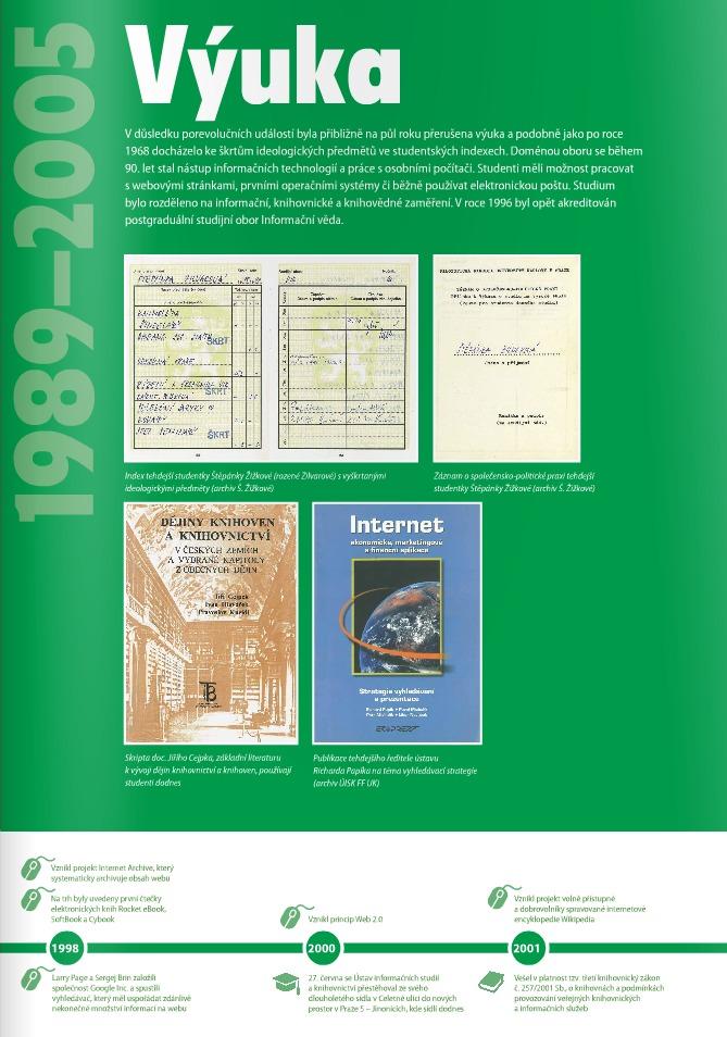 1989-2005: Výuka