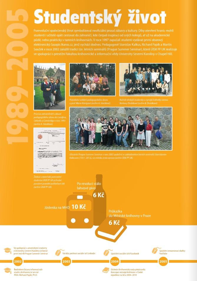 1989-2005: Studentský život