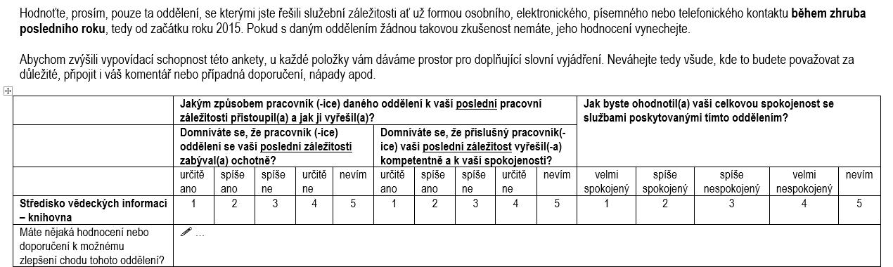 Hodnocení činnosti obslužných oddělení na ESF MU 2016