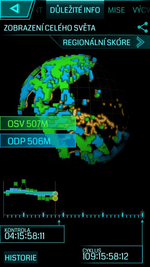 Aplikace Ingress - globální skóre