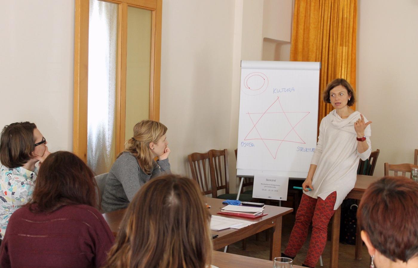 Přednáška lektorky Dany Moree