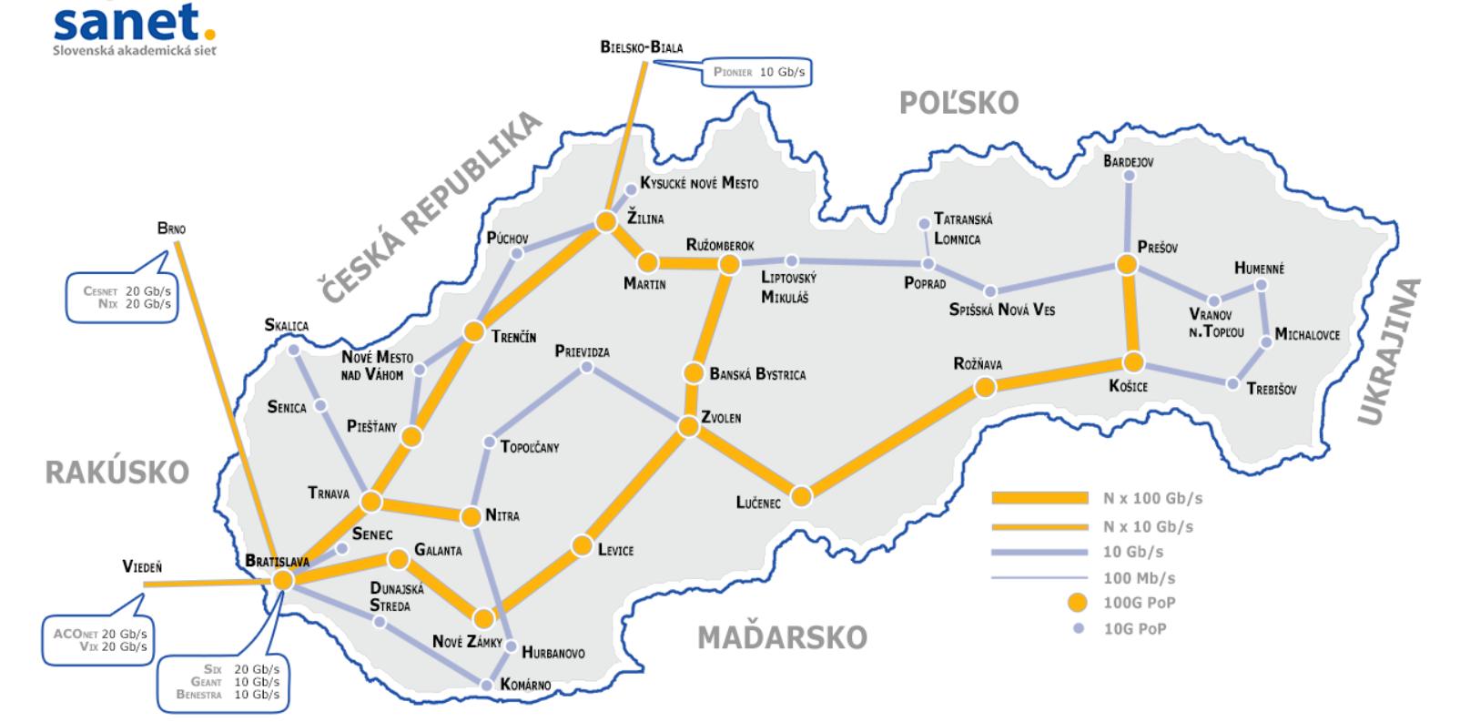 Mapa uzlov siete SANET