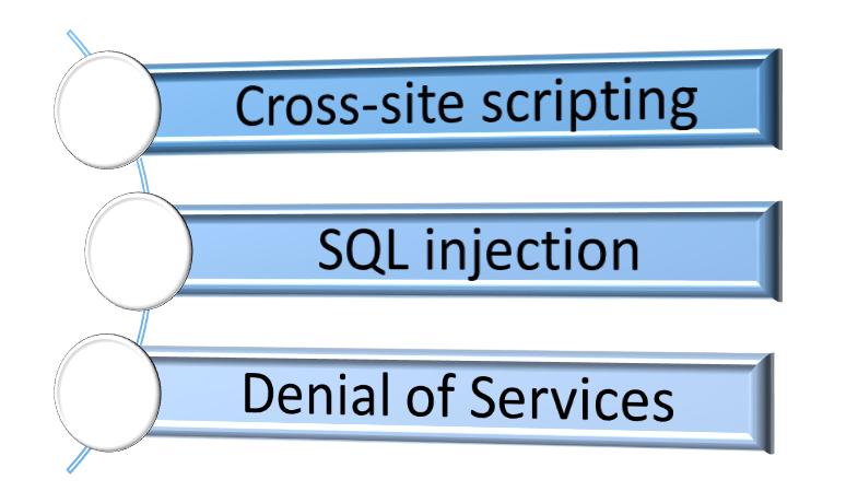 Základné druhy hrozieb webových rozhraní