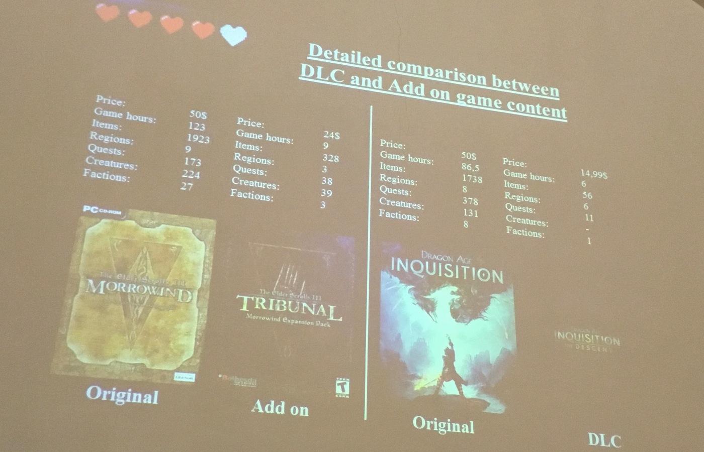 Ukázka z prezentace věnované srovnání datadisků a DLC