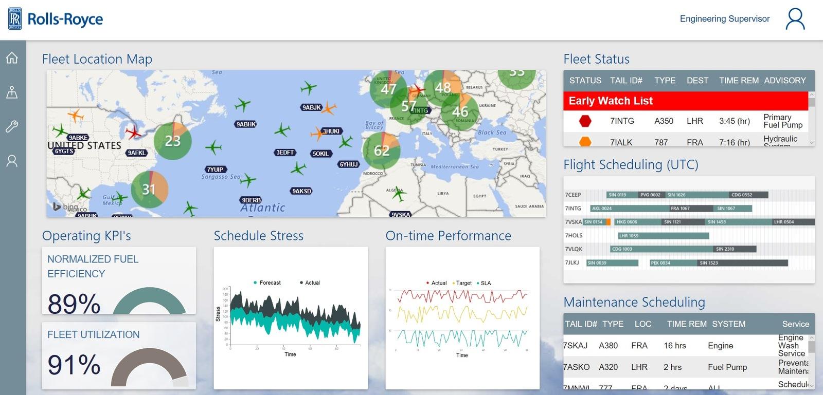 Ukázka informačního systému firmy Rolls-Royce sledující polohu a stav letadel
