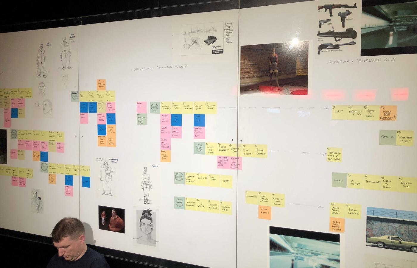 Ukázka designu příběhu hry GTA
