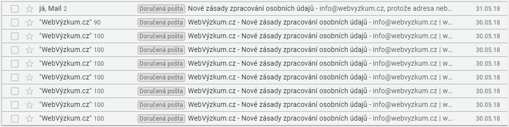 E-mailová invaze od společnosti WebVýzkum
