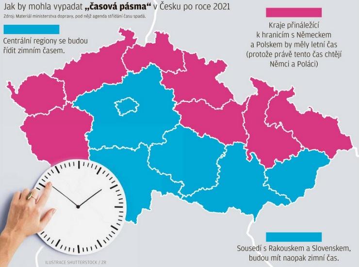Rozdělení ČR do dvou časových pásem