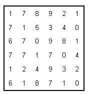 8. soutěžní otázka